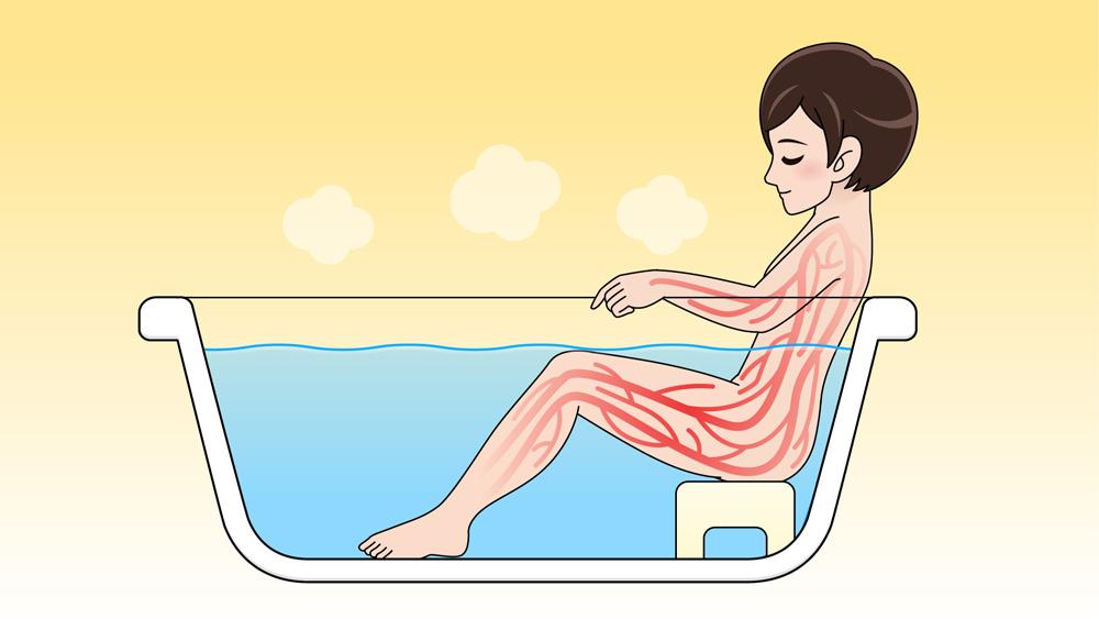 半身浴で血行がよくなるイラスト