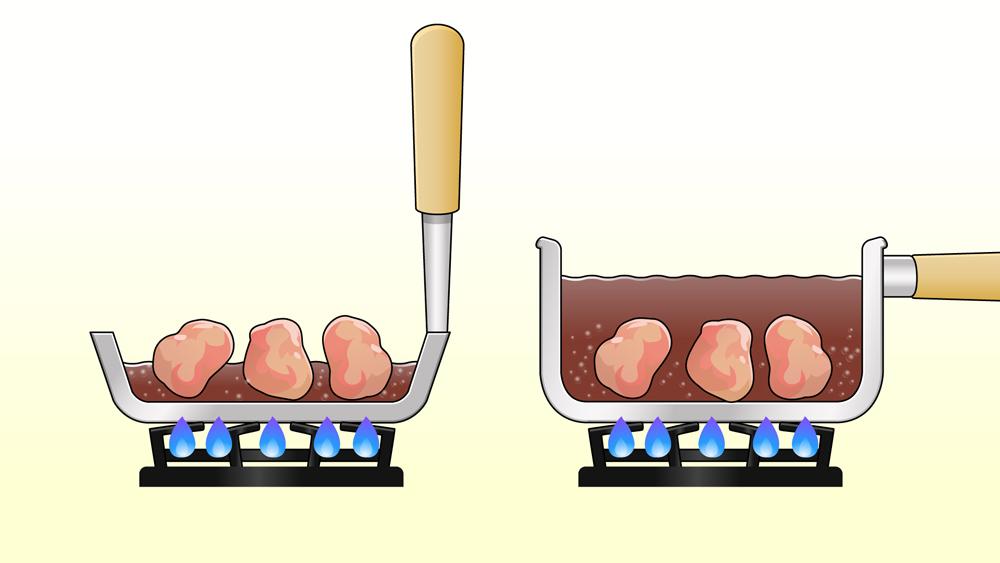 親子丼の鍋の形状